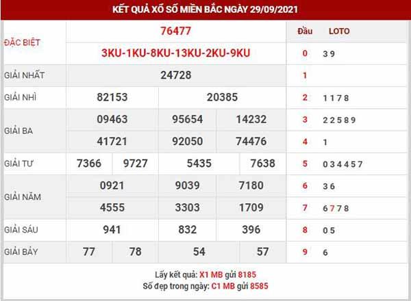 Thống kê XSMB ngày 30/9/2021 - Thống kê KQ XS miền Bắc thứ 5